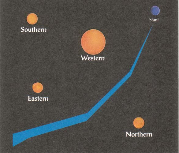 solar system paths - photo #43