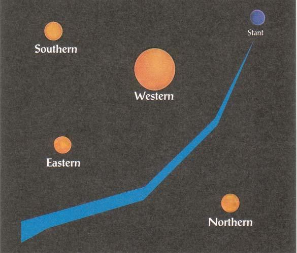 solar system paths - photo #43
